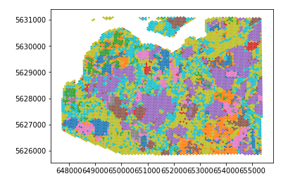 Using GeoPandas to display Shapefiles in Jupyter Notebooks