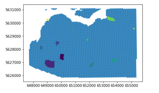 Using GeoPandas to display Shapefiles in Jupyter Notebooks