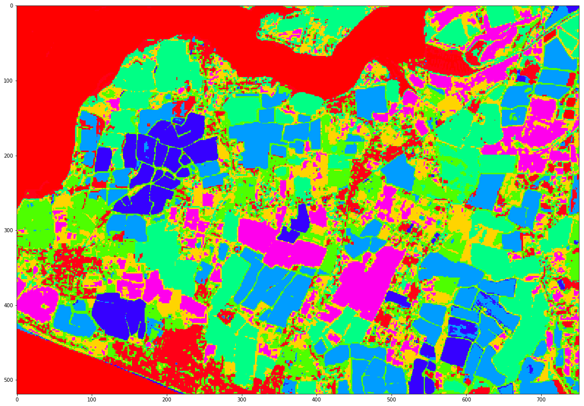 K-means in Python 3 on Sentinel 2 data