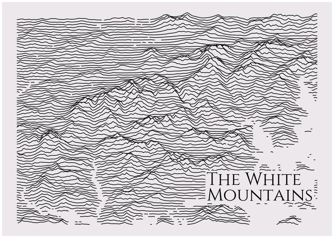Ridge map plots using Python