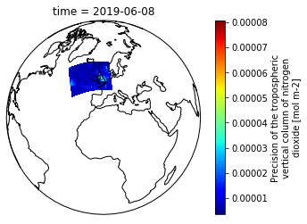 Sentinel-5P and xarray